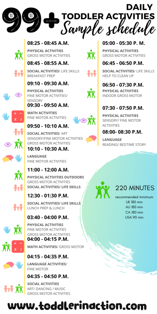 Daily Toddler Activities Sample Schedule Free Printable