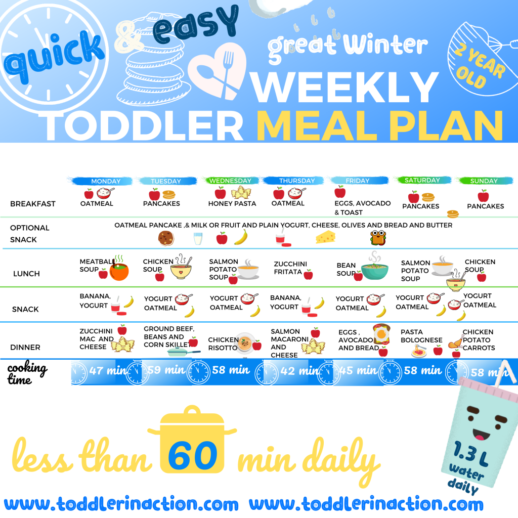 weekly toddler meal plan winter