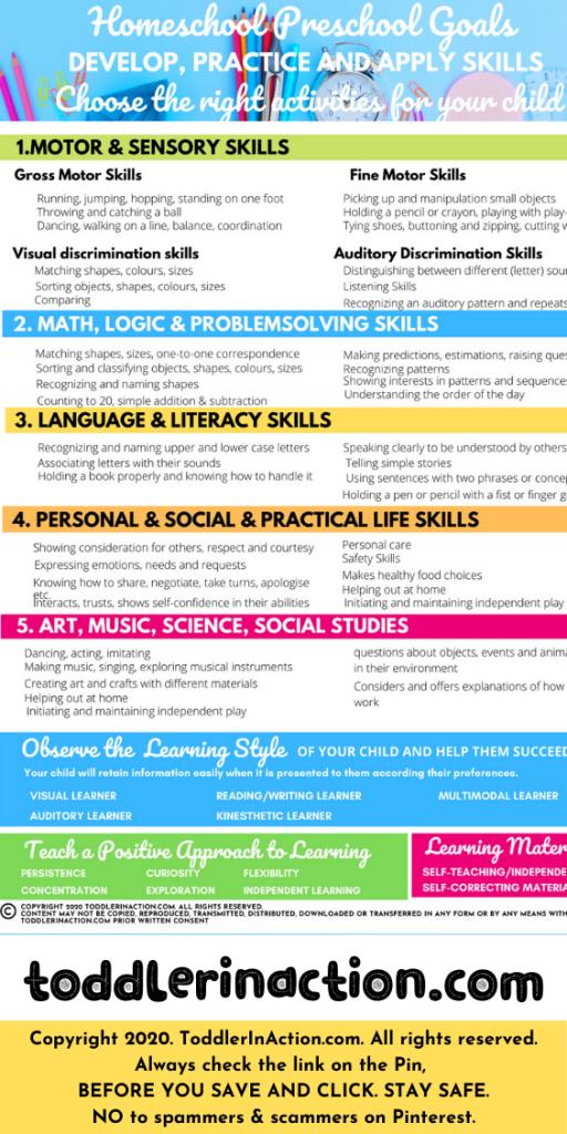 Homeschool Preschool Goals
